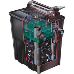 HOZELOCK Ecopower Plus Pond Filters (wIth UVC) - U.K